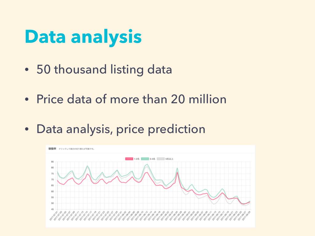 Data analysis • 50 thousand listing data • Pric...