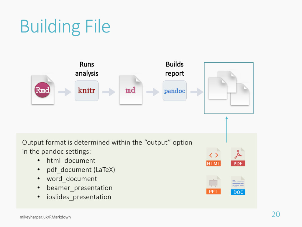 Building File 20 Output format is determined wi...