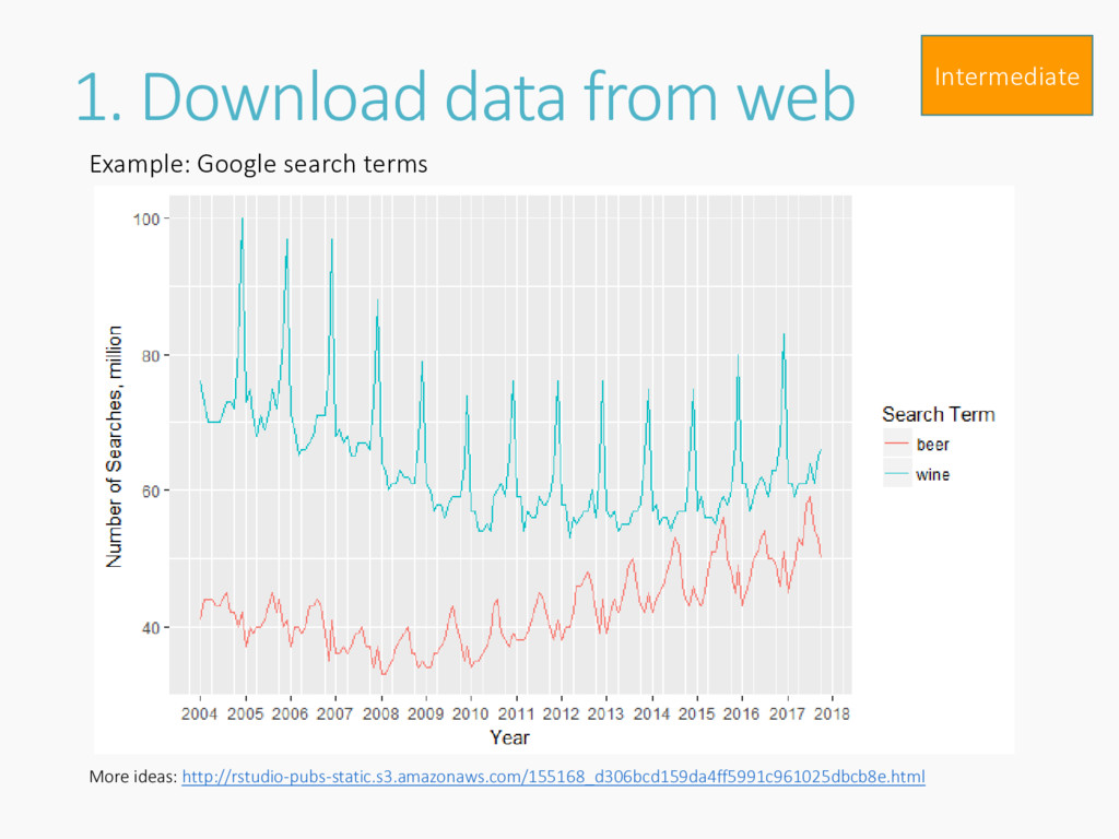 1. Download data from web Example: Google searc...