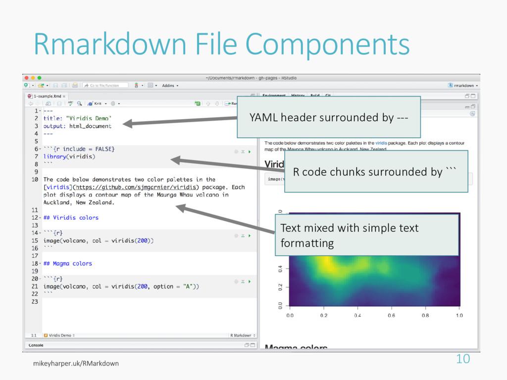 Rmarkdown File Components 10 YAML header surrou...
