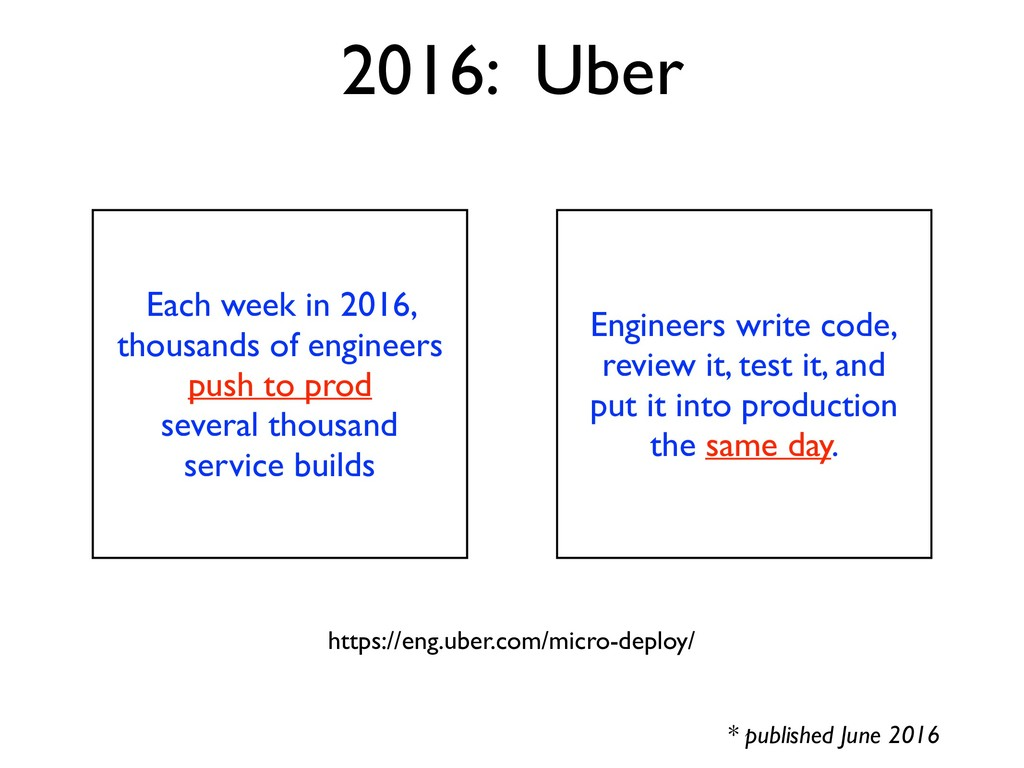 2016: Uber * published June 2016 https://eng.ub...