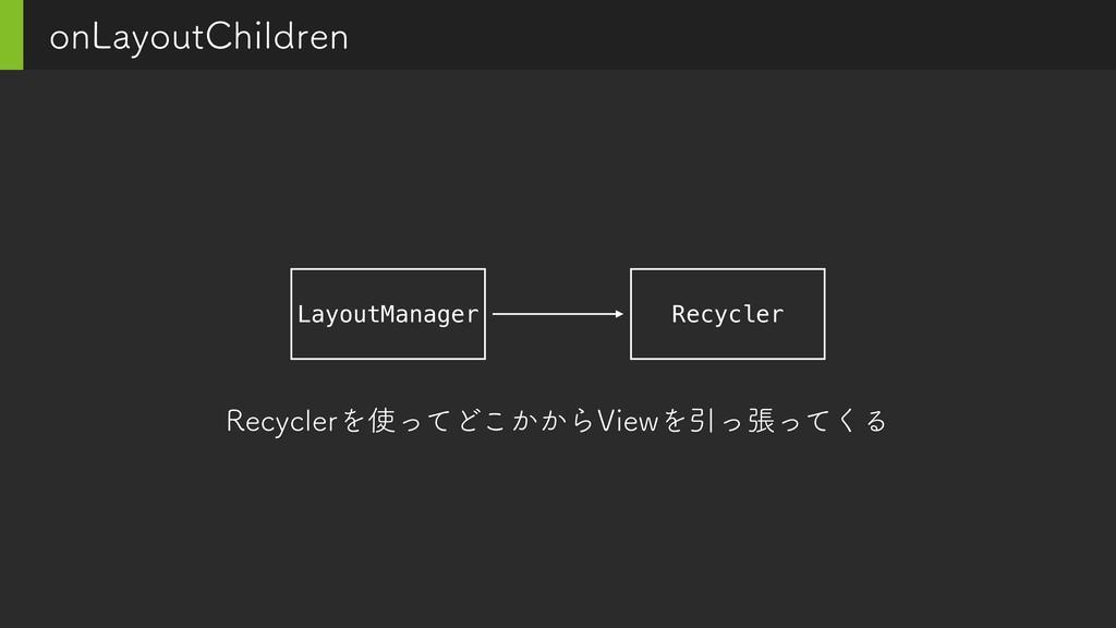 PO-BZPVU$IJMESFO LayoutManager Recycler 3FDZDMF...