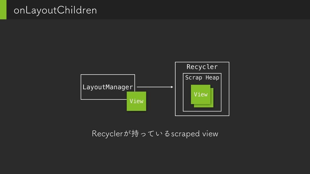 Recycler Scrap Heap PO-BZPVU$IJMESFO LayoutMana...