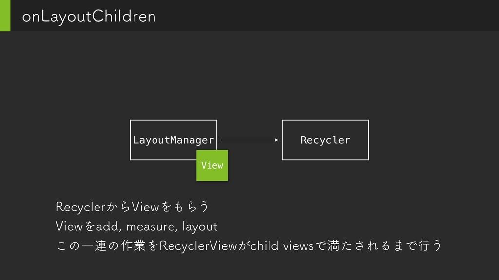 PO-BZPVU$IJMESFO LayoutManager Recycler View 3F...