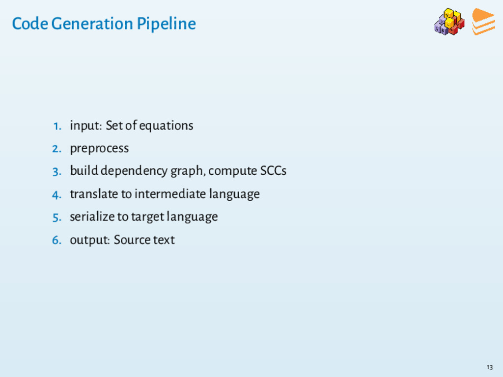 Code Generation Pipeline 1. input: Set of equat...
