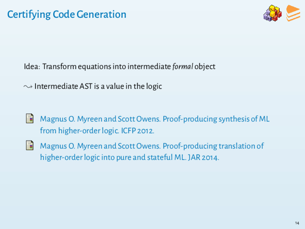 Certifying Code Generation Idea: Transform equa...