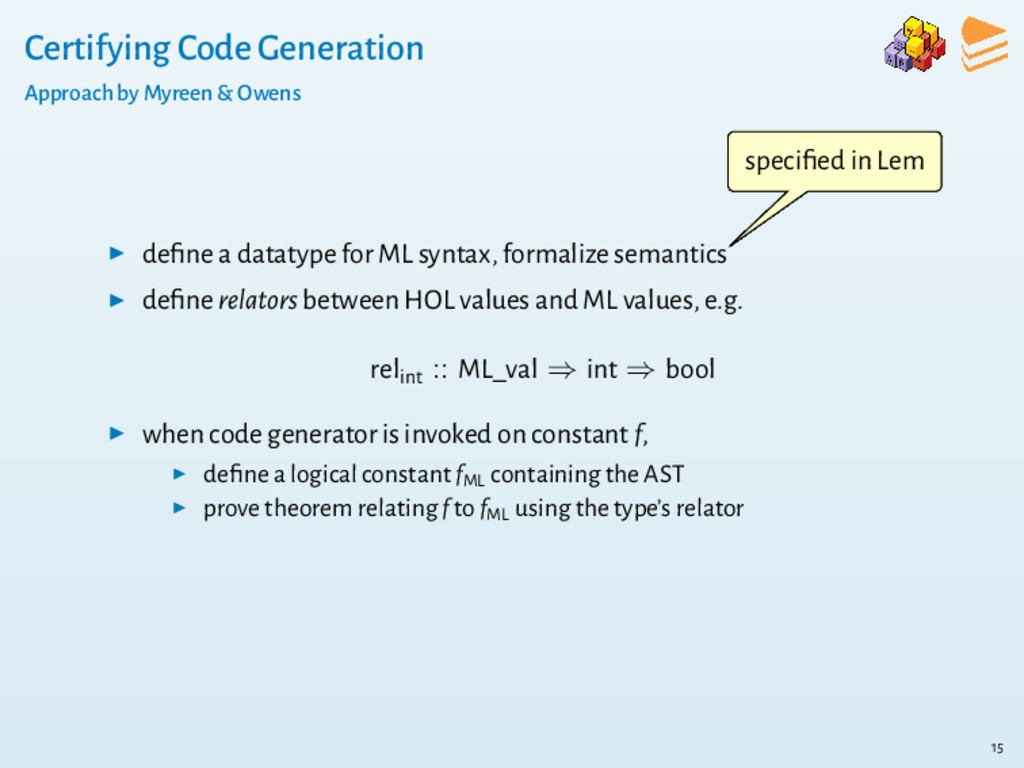 Certifying Code Generation Approach by Myreen &...