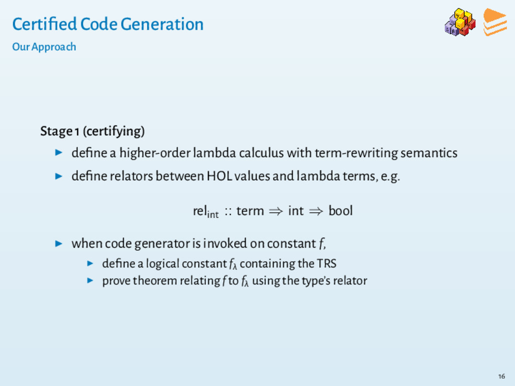 Certified Code Generation Our Approach Stage 1 (...