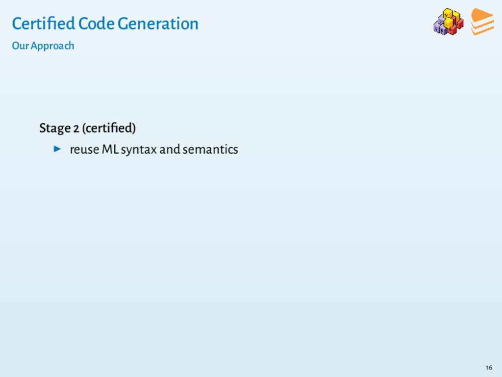 Certified Code Generation Our Approach Stage 2 (...