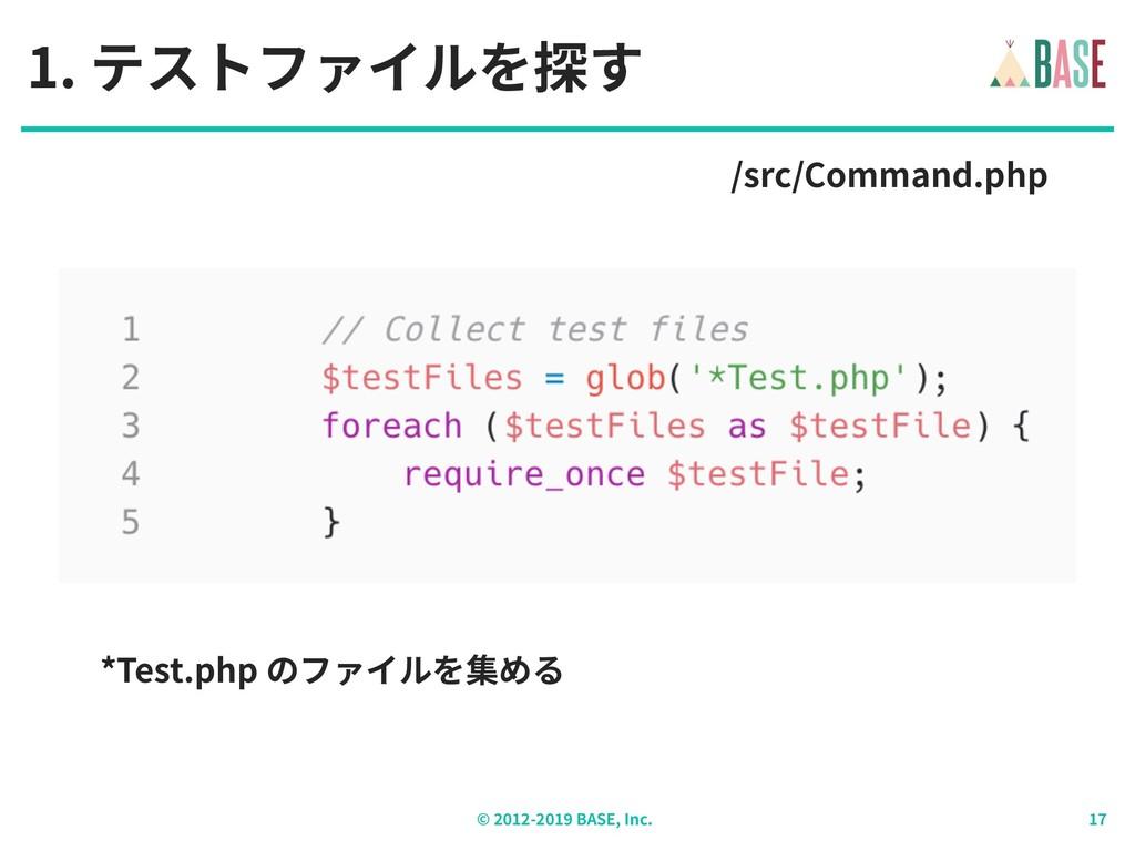 © - BASE, Inc. 1. テストファイルを探す /src/Command.php *...