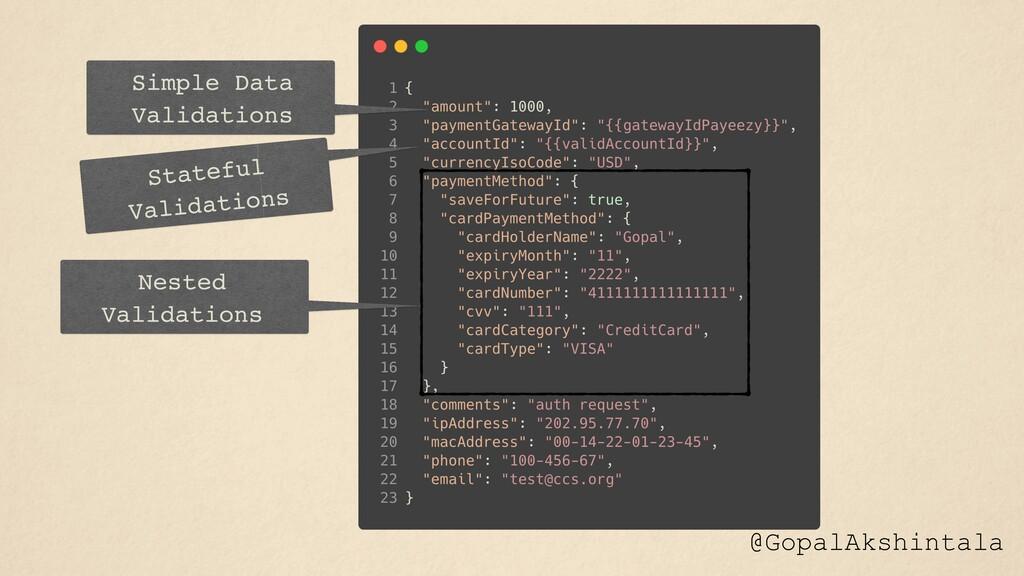 Simple Data Validations Nested Validations Stat...