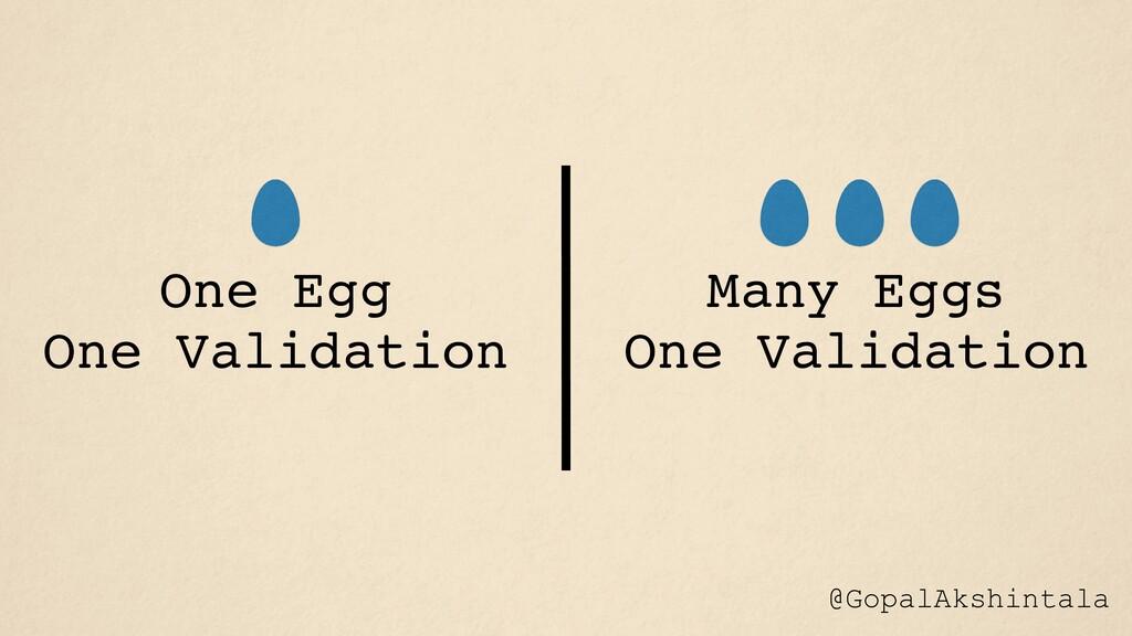 One Egg One Validation Many Eggs One Validation...