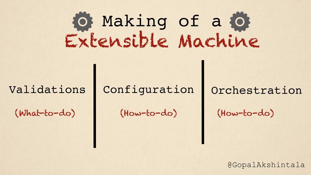 Making of a Extensible Machine @GopalAkshintala...