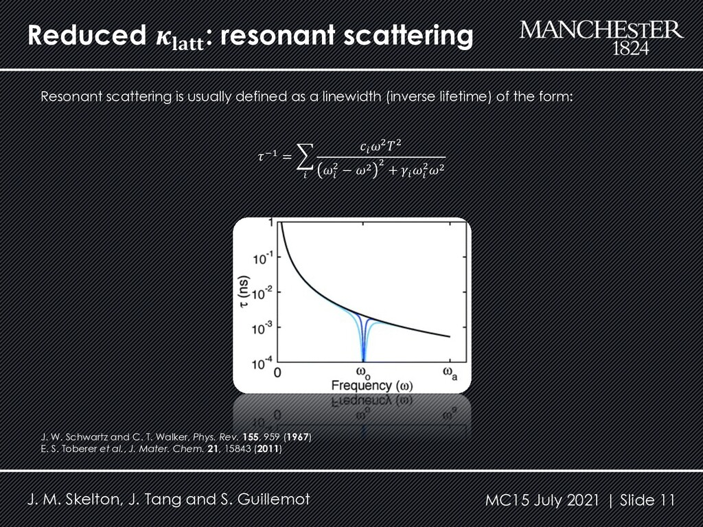 Reduced 𝜿𝐥𝐚𝐭𝐭 : resonant scattering Resonant sc...
