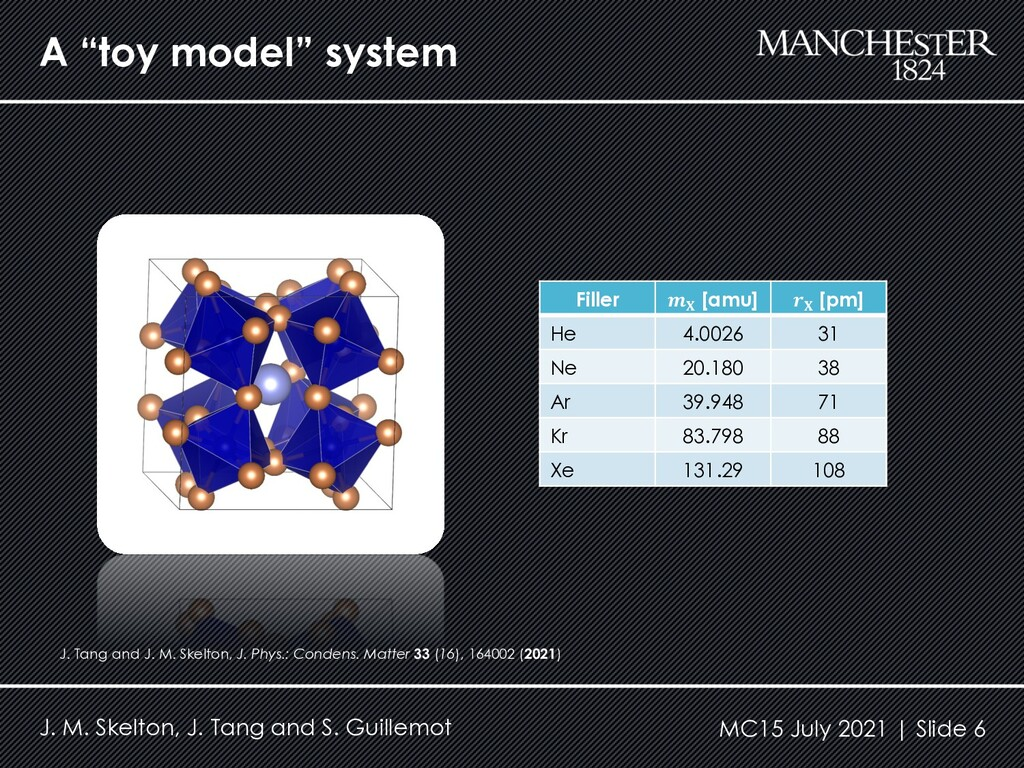 "A ""toy model"" system Filler 𝒎𝐗 [amu] 𝒓𝐗 [pm] He..."