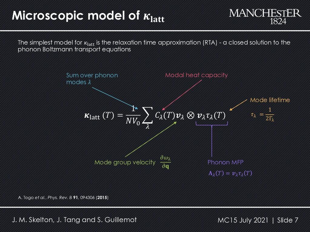 Microscopic model of 𝜿𝐥𝐚𝐭𝐭 A. Togo et al., Phys...