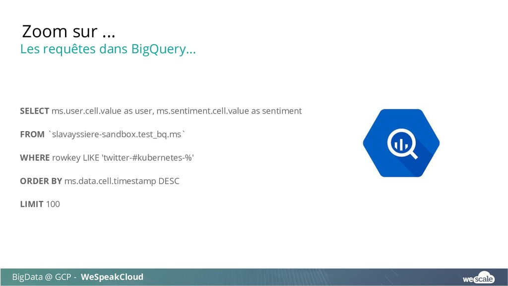 SELECT ms.user.cell.value as user, ms.sentiment...