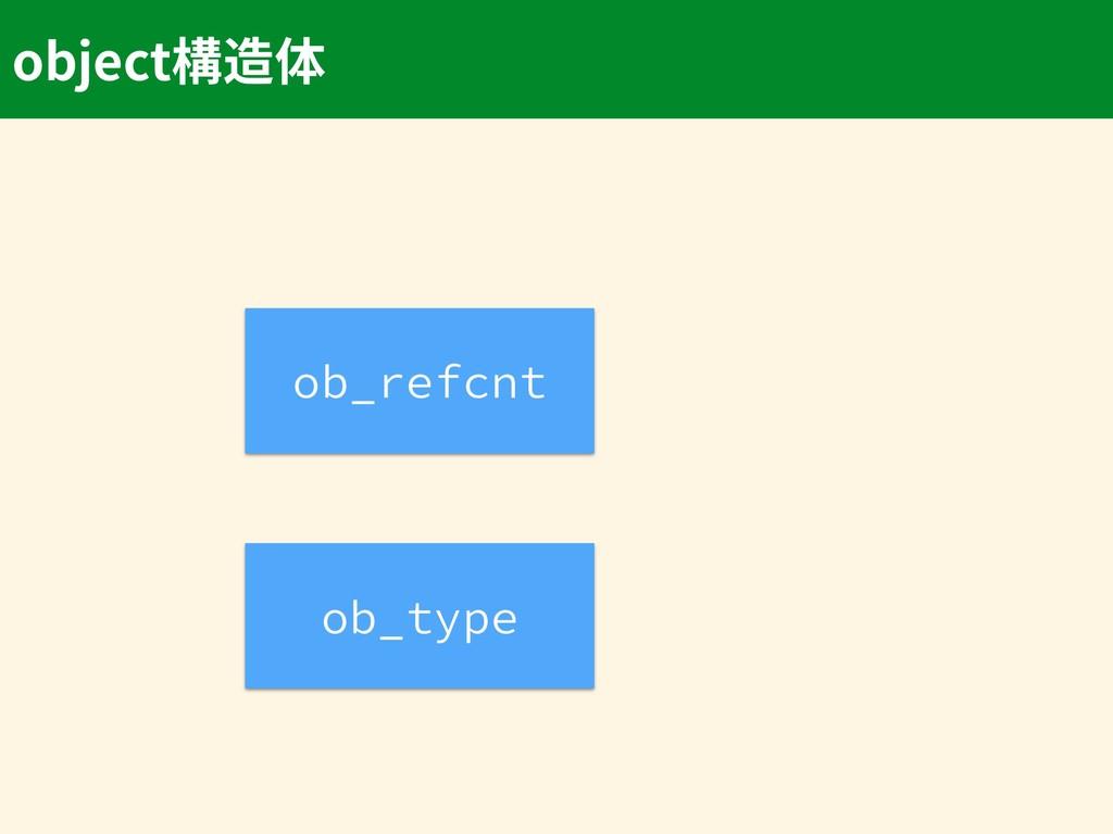 object ob_refcnt ob_type