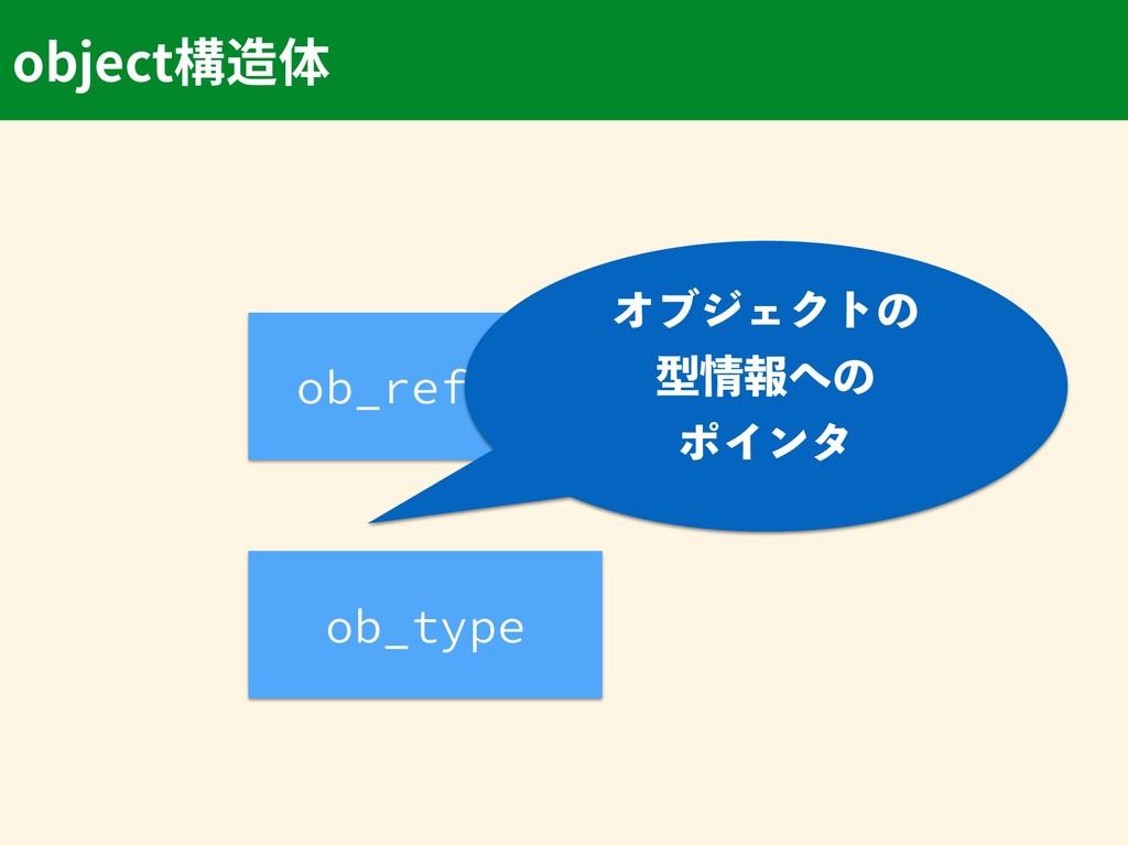 object ob_refcnt ob_type ΦϒδΣΫτͷ ܕใͷ ϙΠϯλ