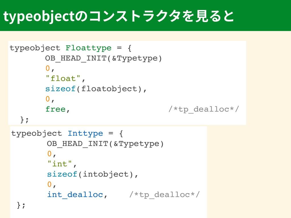 typeobject typeobject Inttype = { OB_HEAD_INIT(...