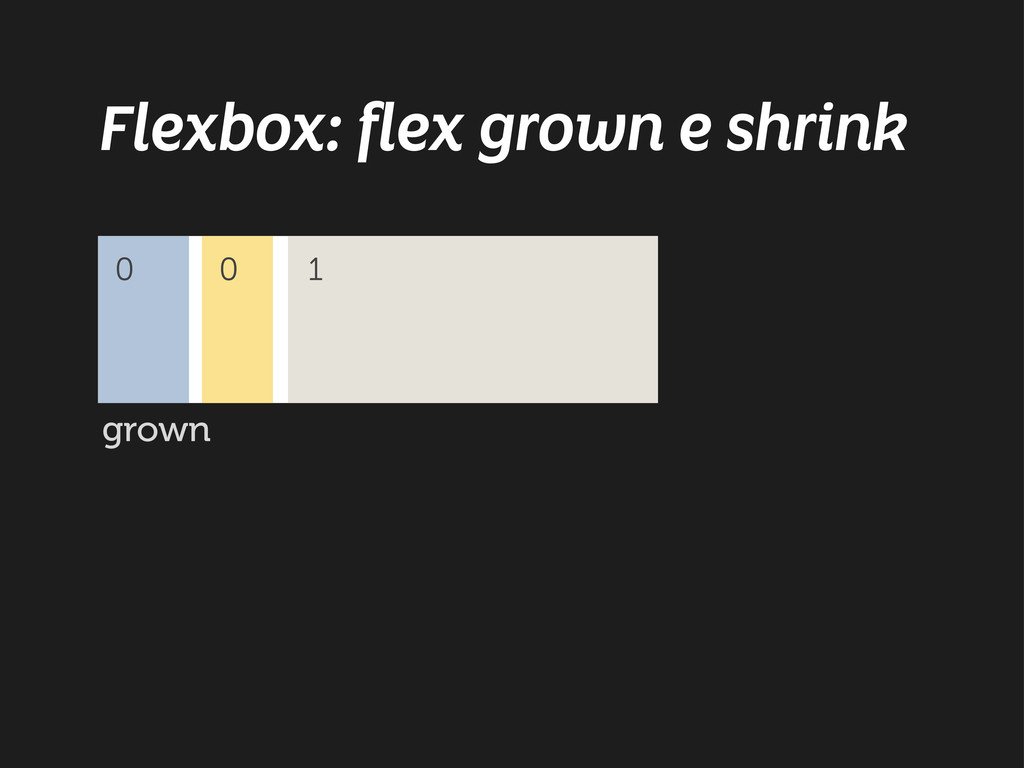 Flexbox: flex grown e shrink grown 0 0 1
