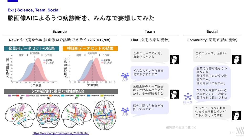   17 Ex1) Science, Team, Social 脳画像AIによるうつ病診断を、...
