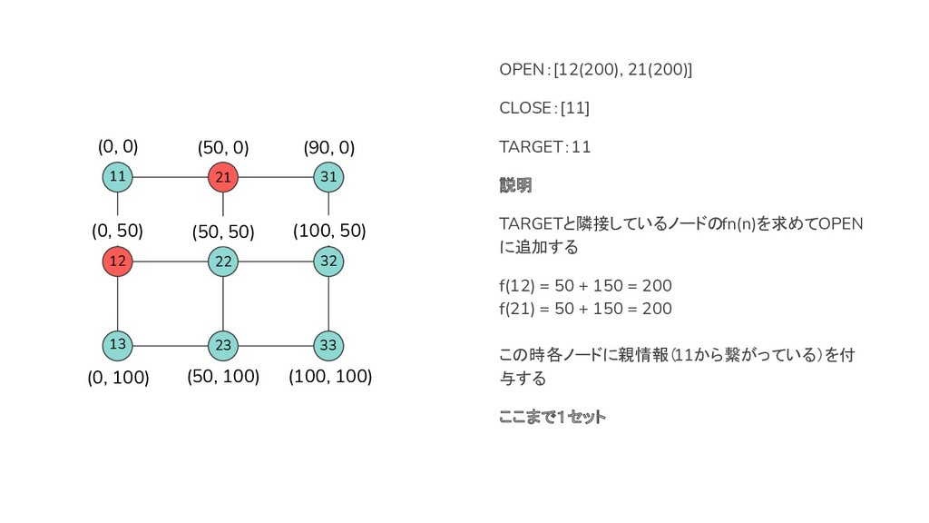12 21 OPEN:[12(200), 21(200)] CLOSE:[11] TARGET...