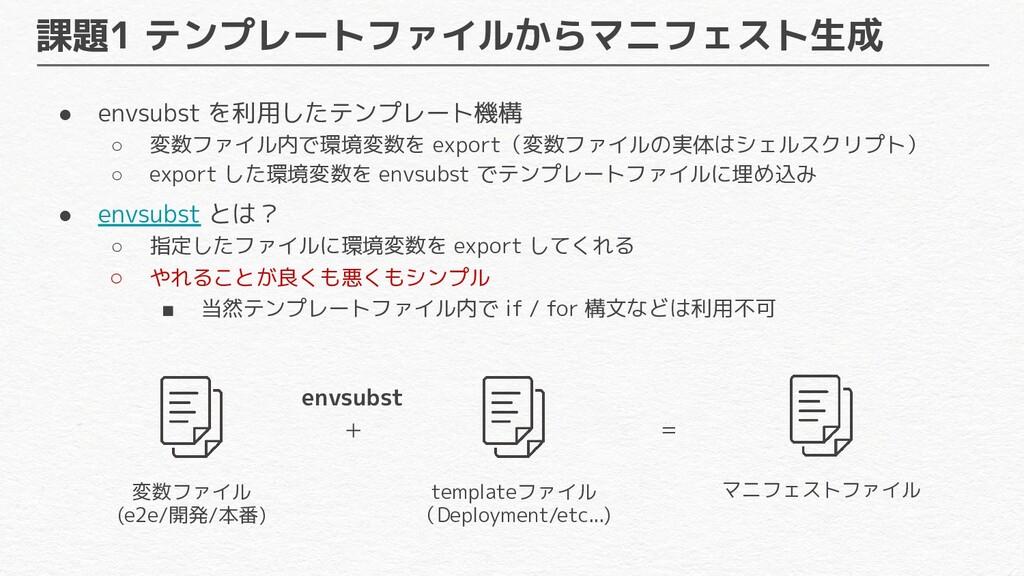 課題1 テンプレートファイルからマニフェスト生成 templateファイル (Deployme...