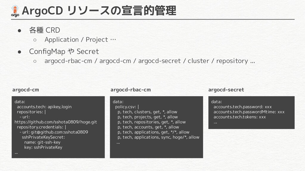 ArgoCD リソースの宣言的管理 ● 各種 CRD ○ Application / Pro...