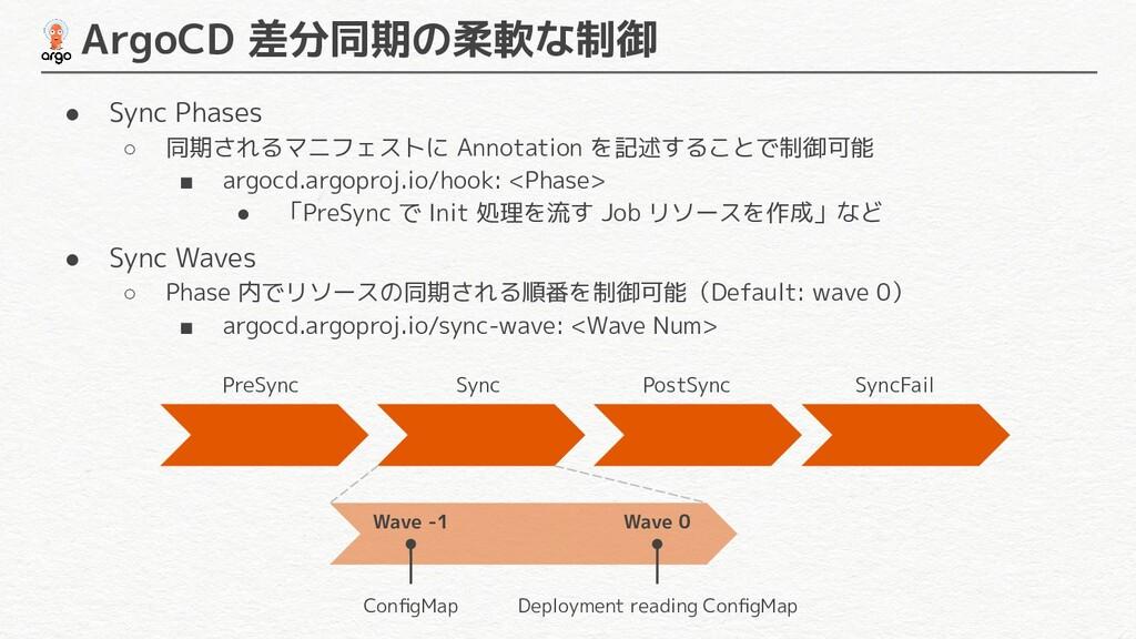 ArgoCD 差分同期の柔軟な制御 ● Sync Phases ○ 同期されるマニフェストに...