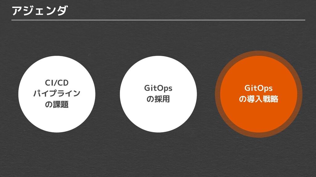 アジェンダ CI/CD パイプライン の課題 GitOps の採用 GitOps の導入戦略