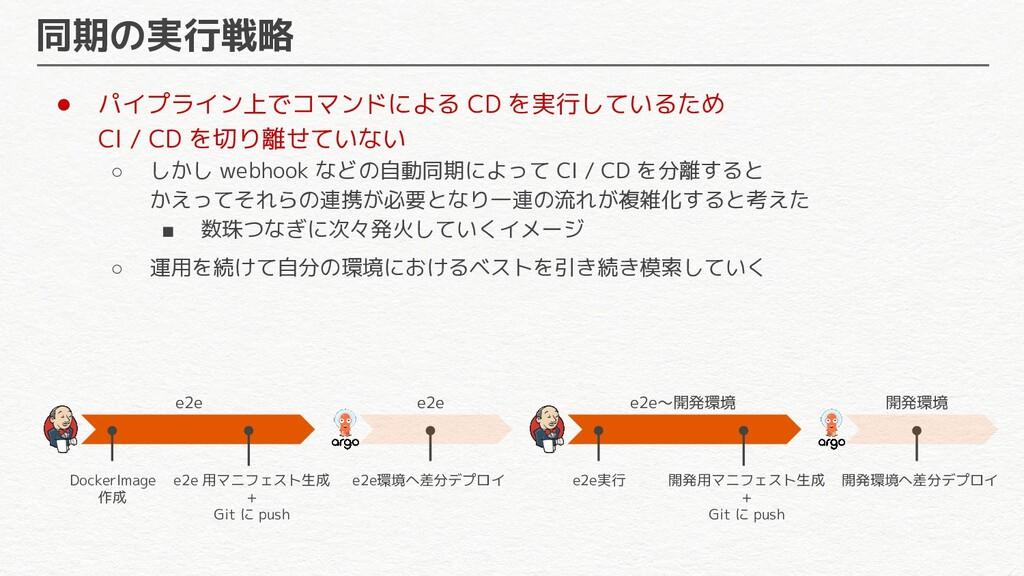 同期の実行戦略 ● パイプライン上でコマンドによる CD を実行しているため CI / CD ...