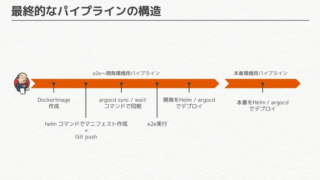 最終的なパイプラインの構造 e2e~開発環境用パイプライン 本番環境用パイプライン Docke...