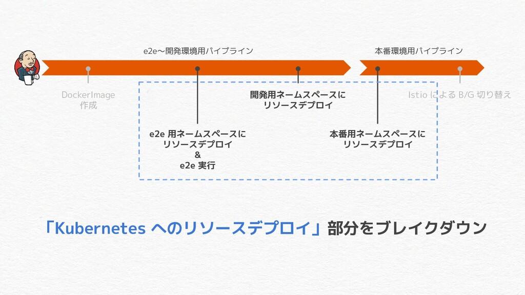 「Kubernetes へのリソースデプロイ」部分をブレイクダウン e2e~開発環境用パイプラ...