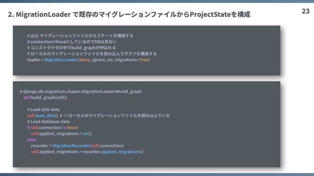 23 2. MigrationLoader で既存のマイグレーションファイルからProject...
