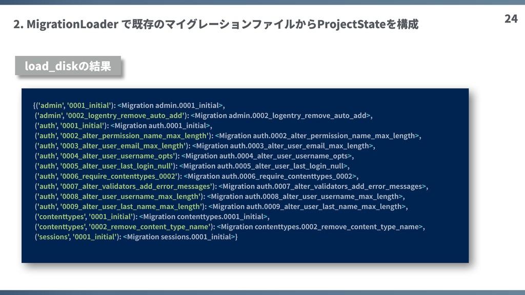 24 2. MigrationLoader で既存のマイグレーションファイルからProject...