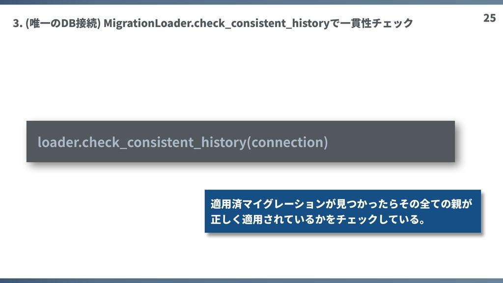 25 3. (唯⼀のDB接続) MigrationLoader.check_consisten...