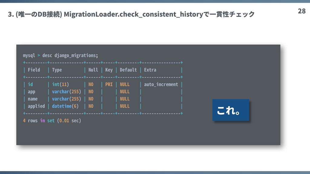 28 3. (唯⼀のDB接続) MigrationLoader.check_consisten...