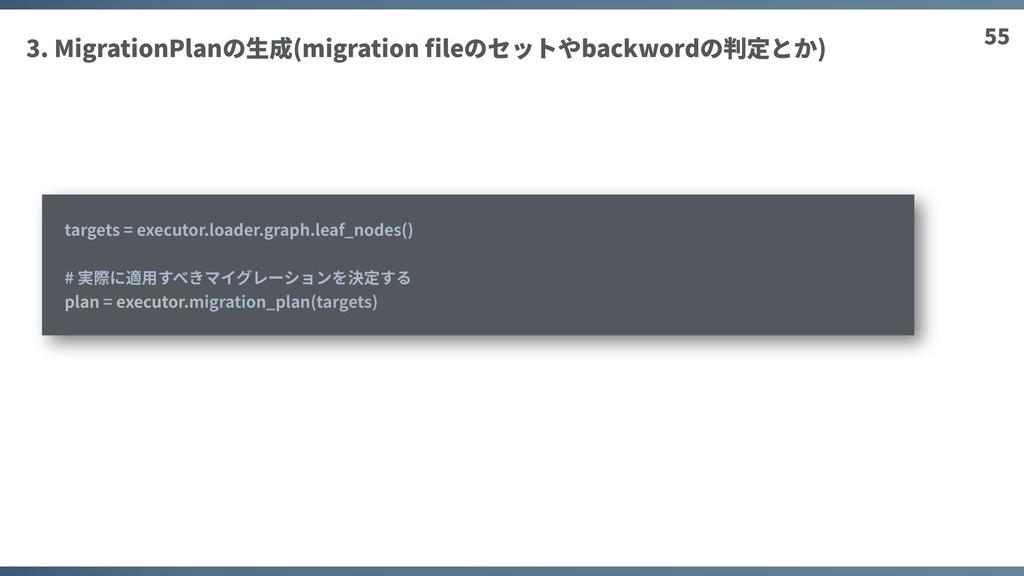 55 3. MigrationPlanの⽣成(migration fileのセットやbackwo...