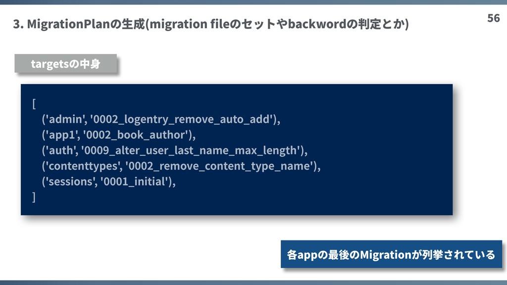 56 3. MigrationPlanの⽣成(migration fileのセットやbackwo...