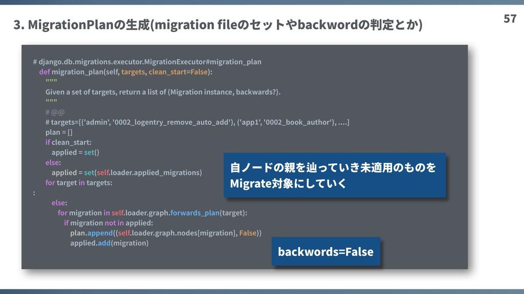 57 3. MigrationPlanの⽣成(migration fileのセットやbackwo...