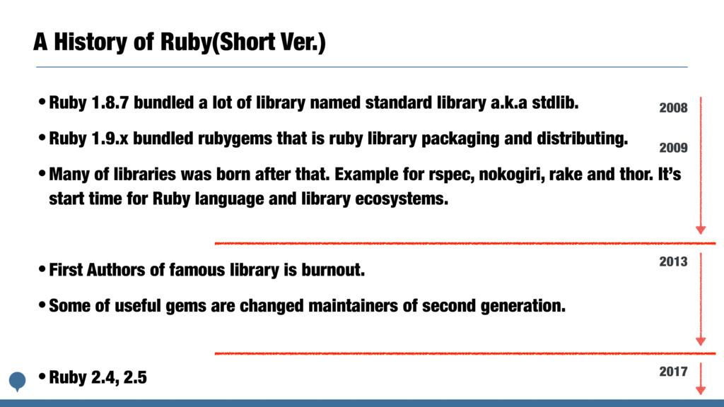 A History of Ruby(Short Ver.) •Ruby 1.8.7 bundl...