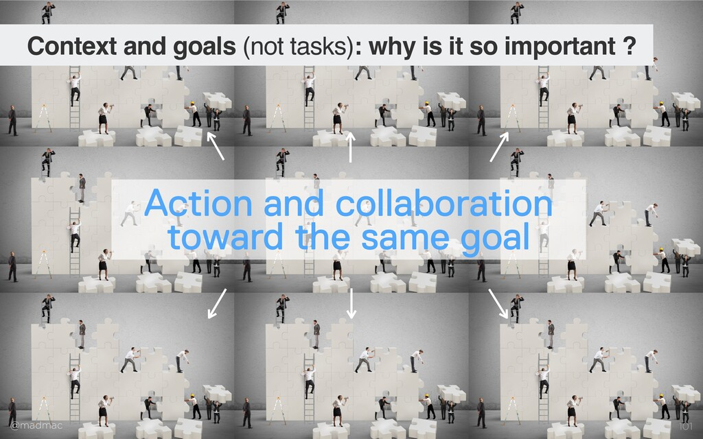 @madmac Action and collaboration  toward the s...