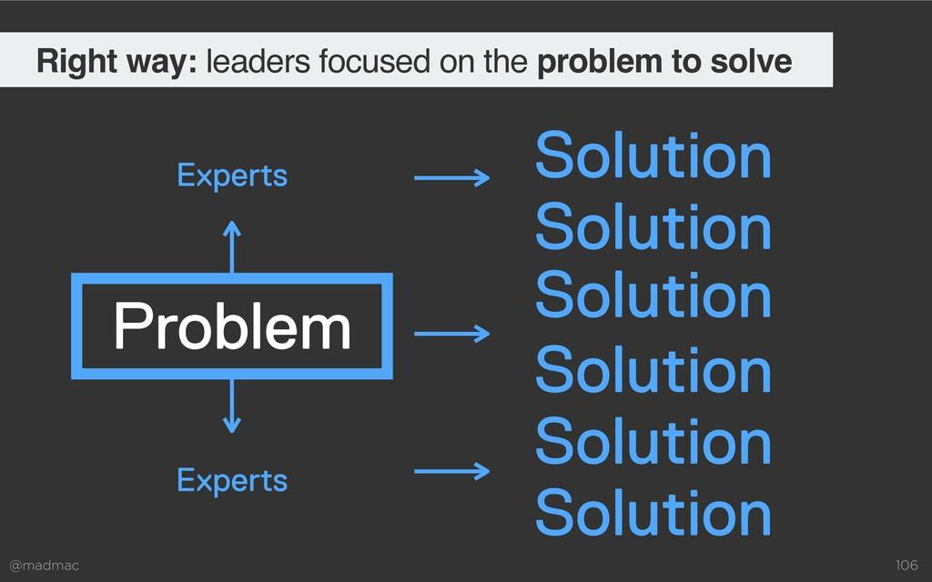 @madmac 106 Solution Solution Solution Solution...