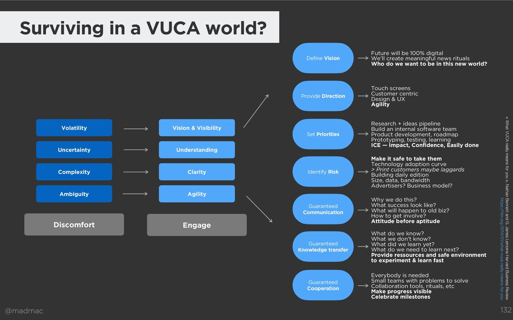 @madmac 132 Surviving in a VUCA world? « What V...