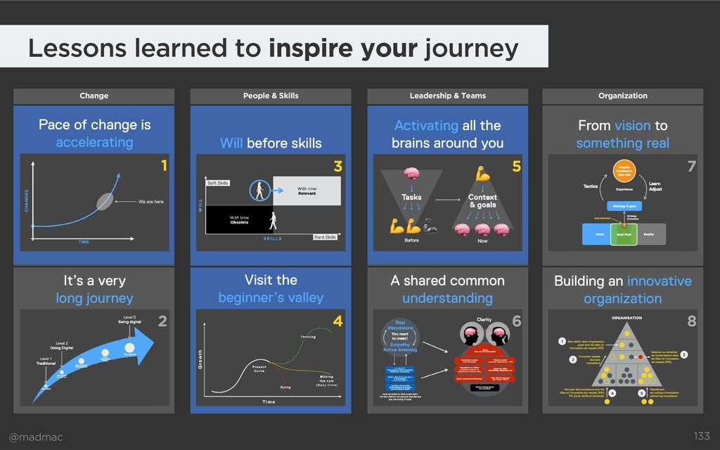 @madmac People & Skills Change Leadership & Tea...