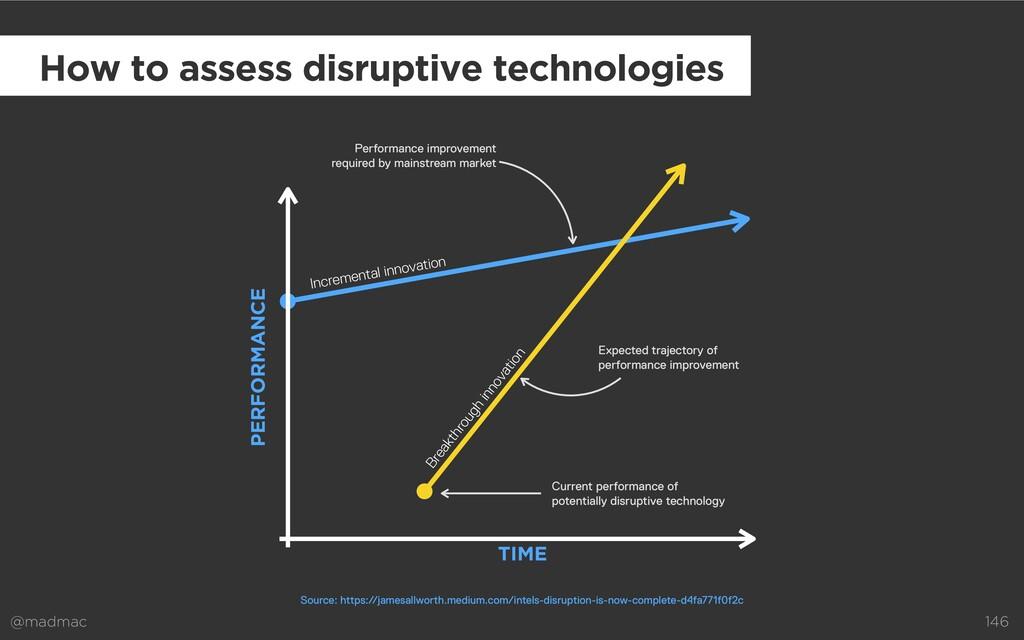 @madmac 146 How to assess disruptive technologi...