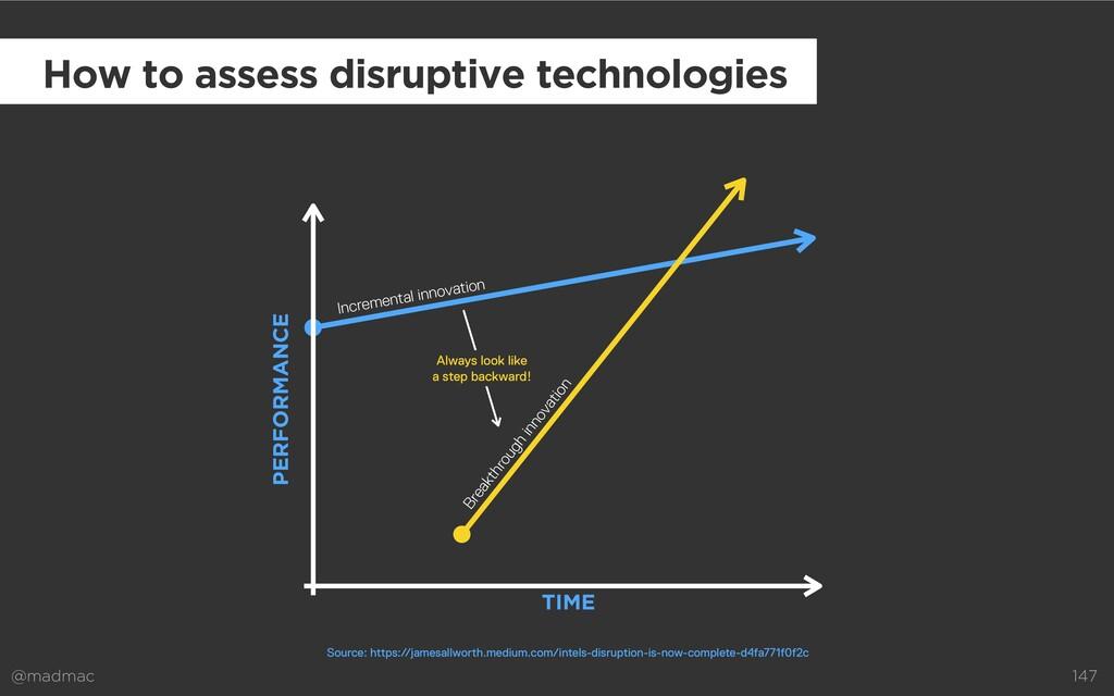 @madmac 147 How to assess disruptive technologi...
