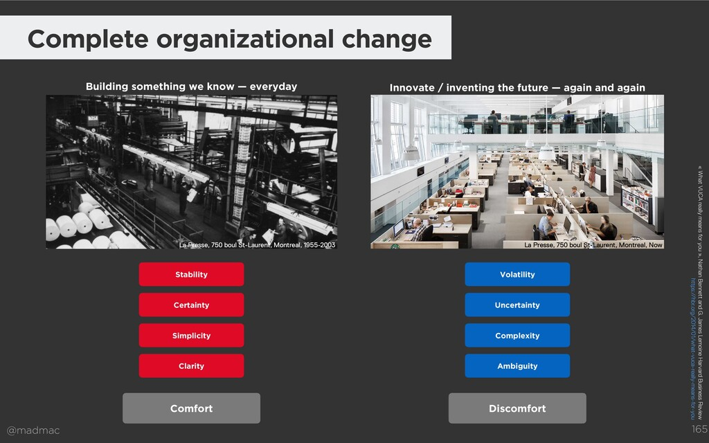 @madmac 165 Complete organizational change « Wh...