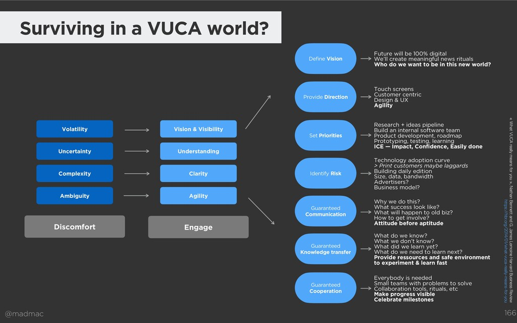 @madmac 166 Surviving in a VUCA world? « What V...